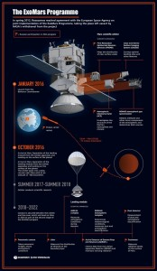 00-ria-novosti-infographics-the-exomars-programme-2013