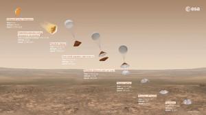 ExoMars 2016 Schiaparelli descent sequence 16 9